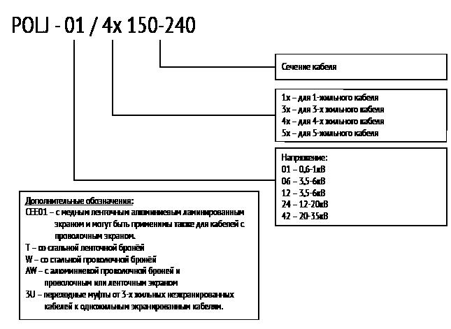 муфта POLJ-01